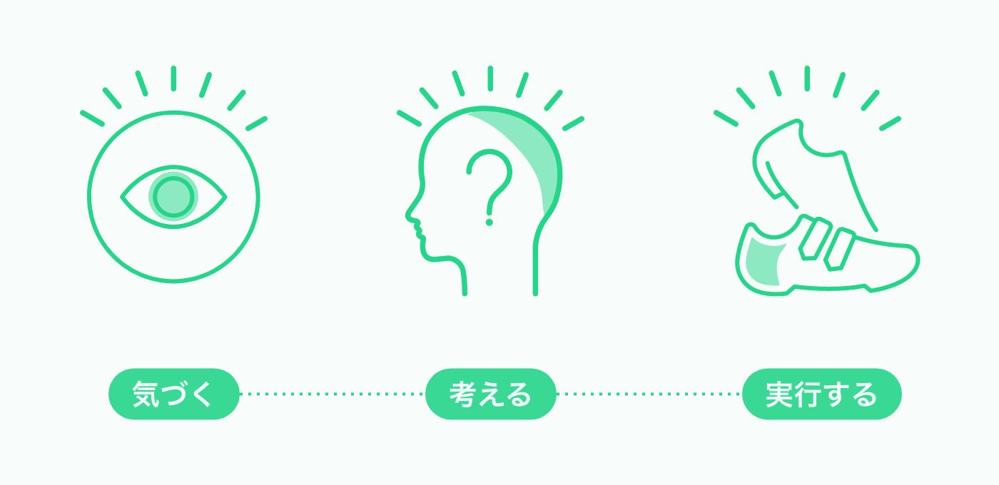 文理コースの3つの特徴