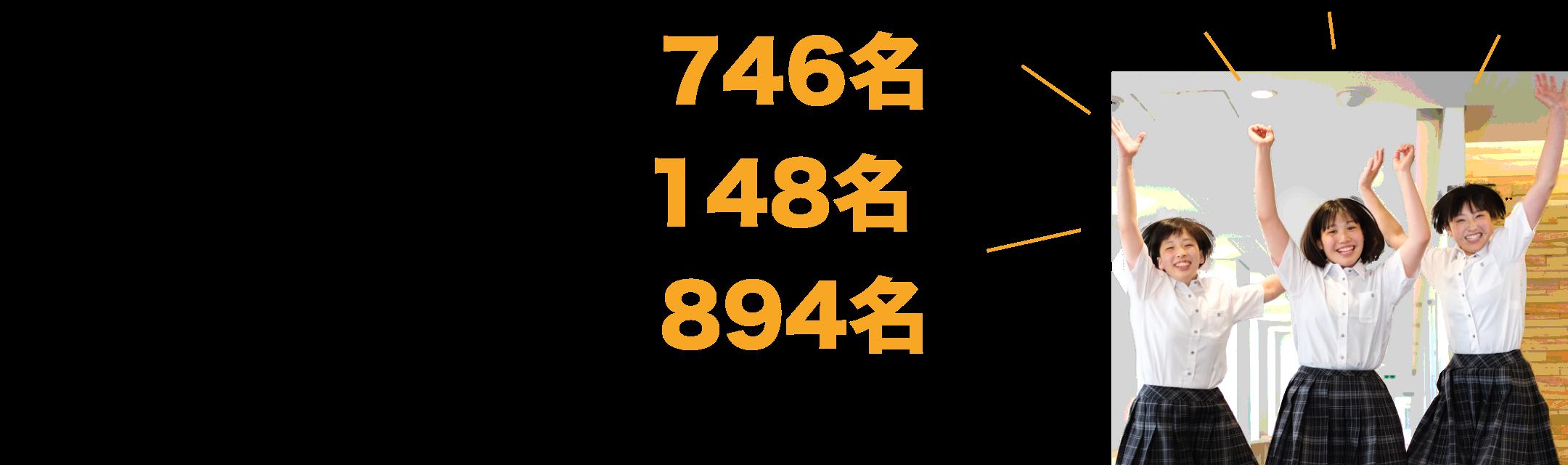 東北高校が指定校推薦を受けている大学一覧(2019年度)