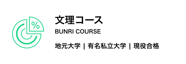 文理コース 有名私立大学、地元大学への現役合格を目指すコース